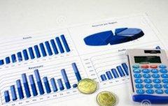 仁和会计提升你的财务管理能力,迎来职业发展