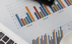 仁和会计培训价格是多少?性价比如何